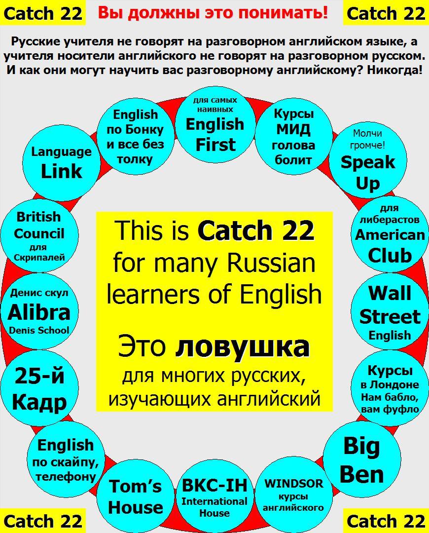 Как правильно научиться говорить на разговорном английском языке