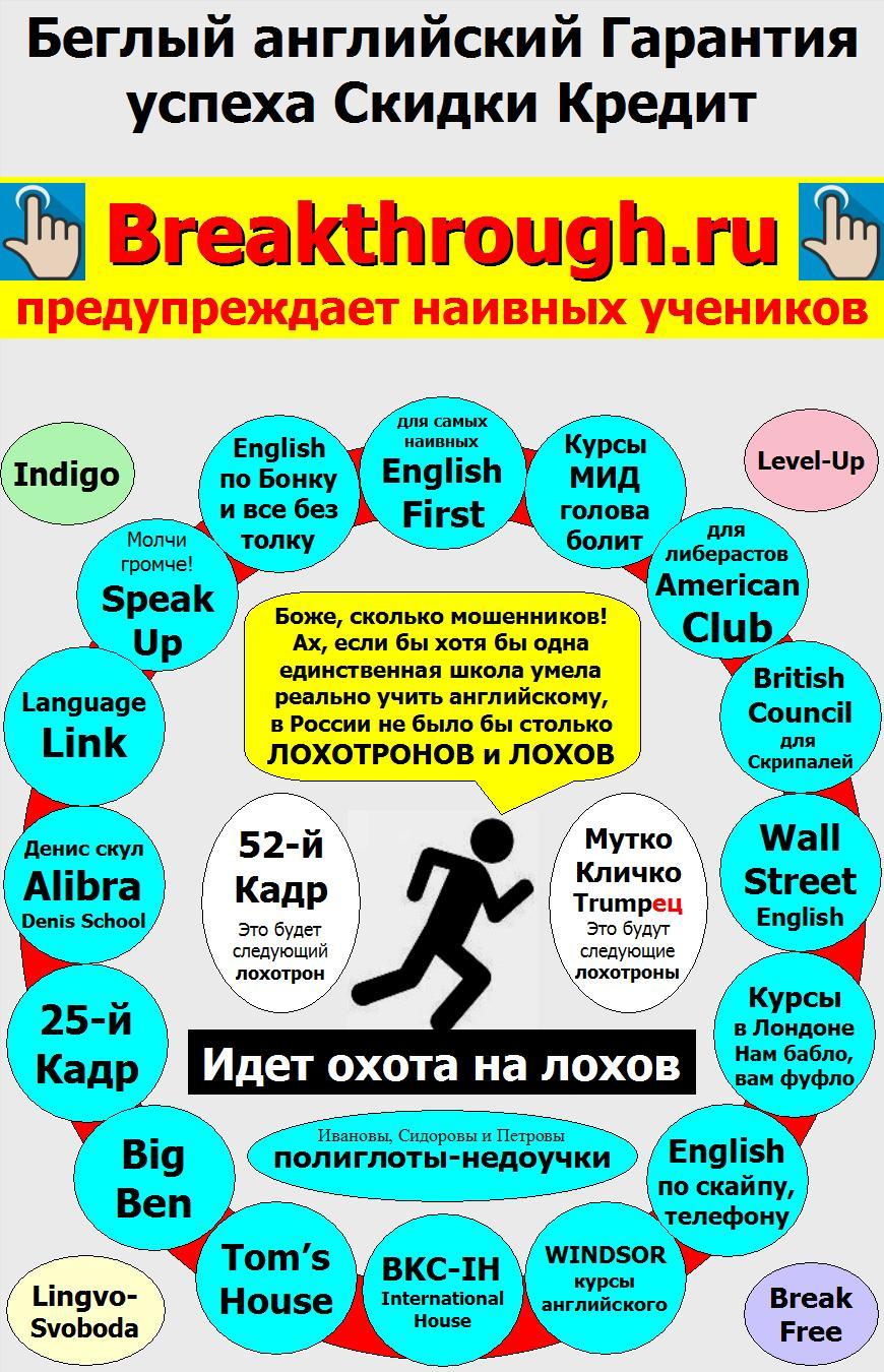 Черный список школ лохотронов английского языка в России