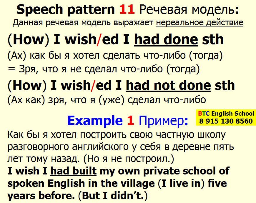 Речевая модель 11 How I wish I had not done sth then Александра Газинского Школа BTC English