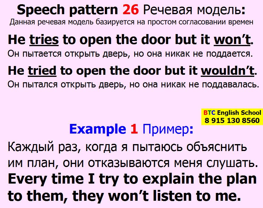 Речевая модель 26 He tries tried to open the door but it won't wouldn't Александра Газинского Школа BTC English